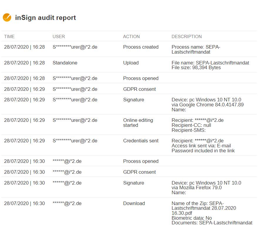 inSign Auditbericht